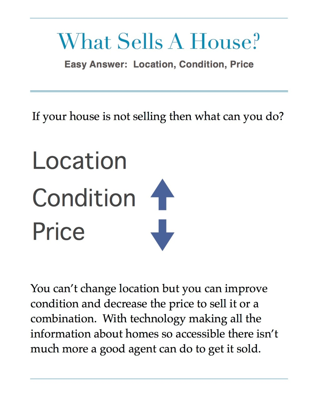 What sells a house?